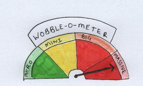 wobbleometer